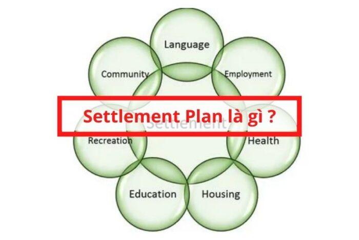 Settlement Plan la gi