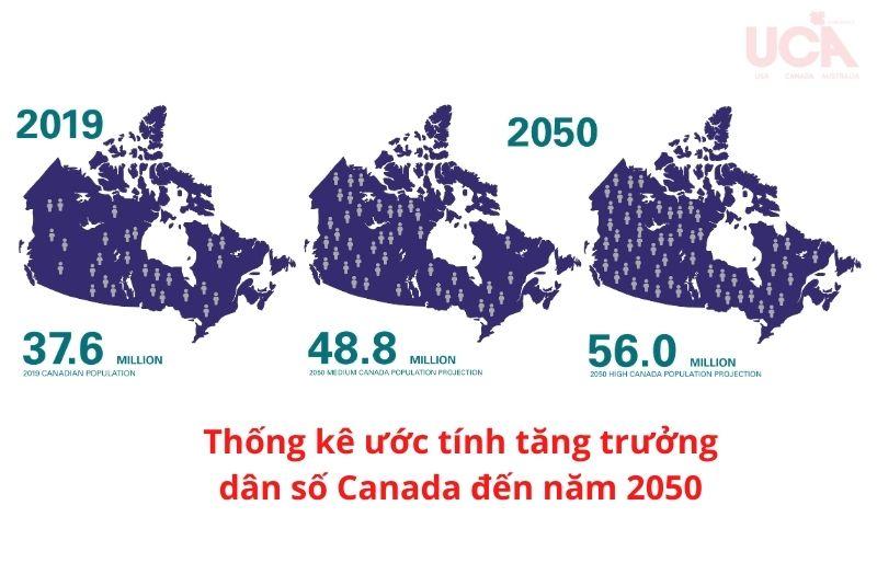 Ước tính tốc độ tăng trưởng dân số Canada đến năm 2050