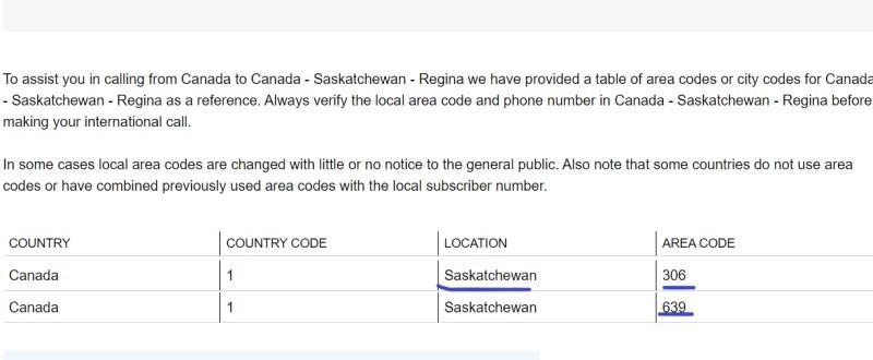 Cách tra cứu mã vùng tỉnh bang Canada