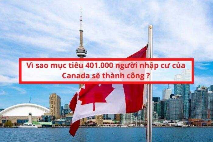 Mục tiêu 401000 người nhập cư Canada sẽ thành hiện thực