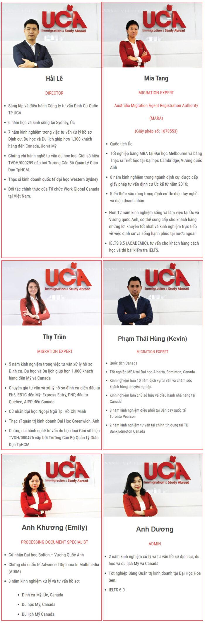 Đội ngũ tư vấn UCA chuyên nghiệp và tận tâm